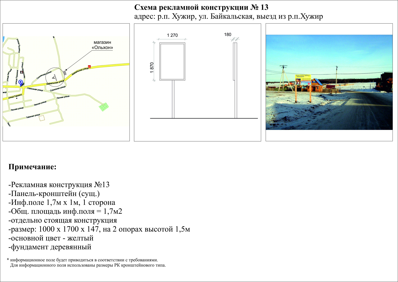 Утверждение схемы размещения рекламных конструкций в муниципальном районе